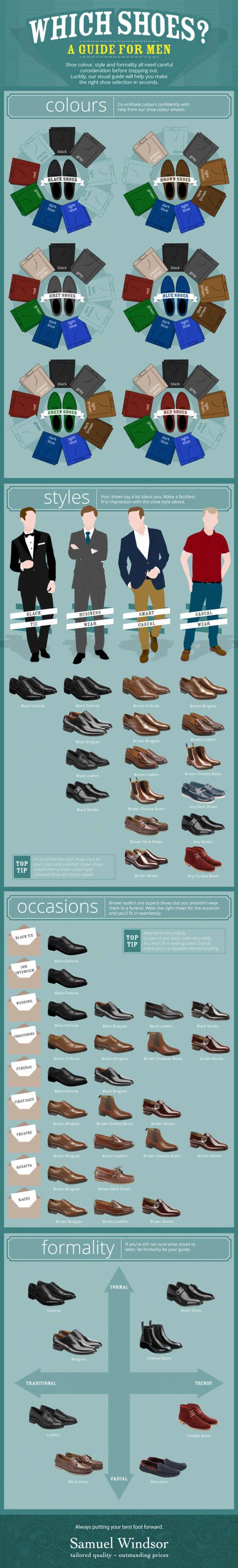 Guía sobre zapatos de hombre #infografía