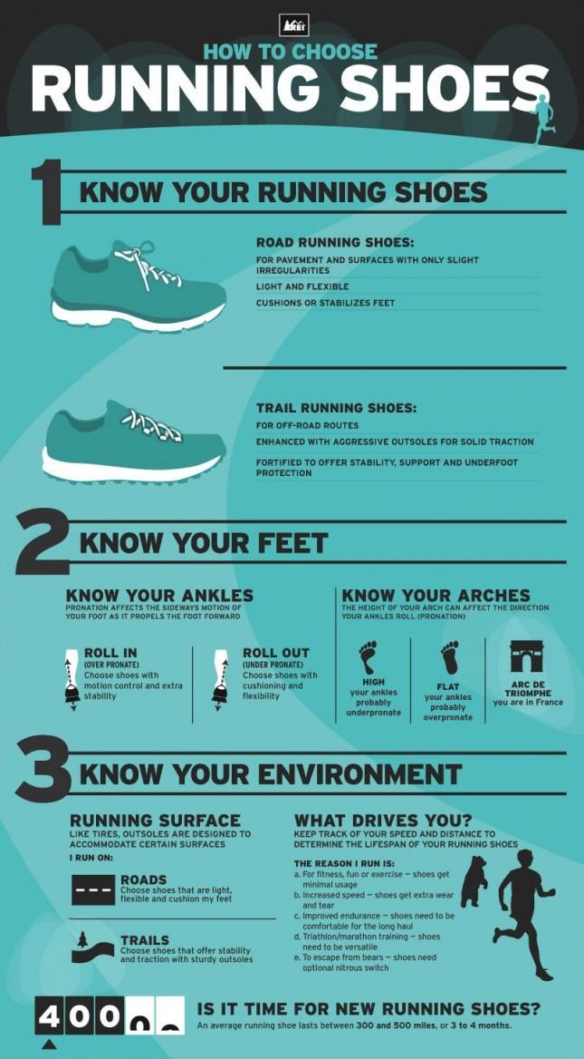 como escoger zapatos deportivos