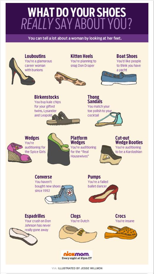¿Qué dicen los zapatos sobre ti? #Infografía