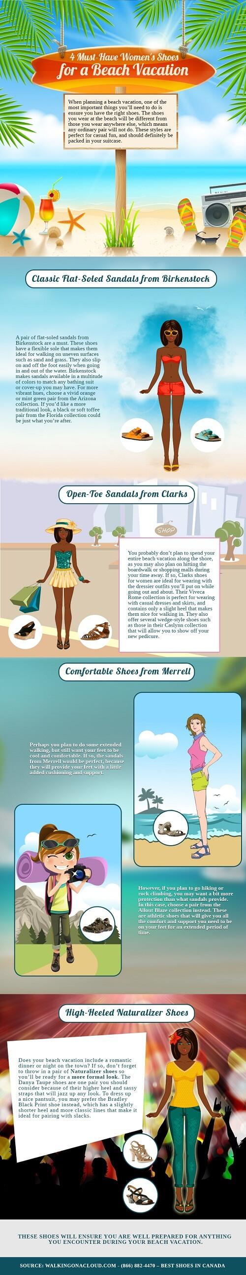 4 zapatos que debes tener para las vacaciones de playa #infografía