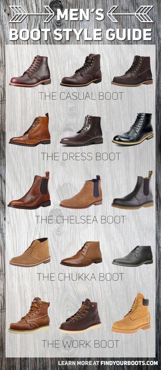 distintos tipos botas hombre infografia