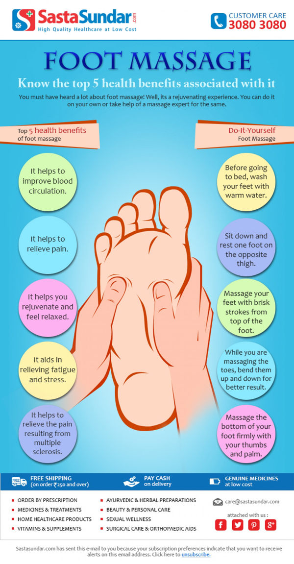 masajes en los pies infografia
